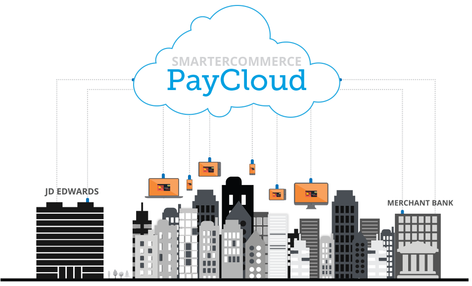 Paycloud Infographic